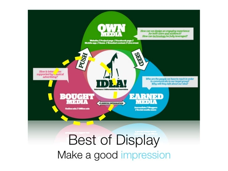 Best of DisplayMake a good impression