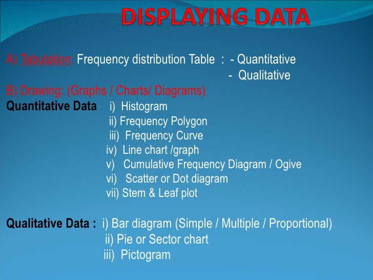 A)  Tabulation :  Frequency distribution Table  :  - Quantitative -  Qualitative  B) Drawing: (Graphs / Charts/ Diagrams) ...
