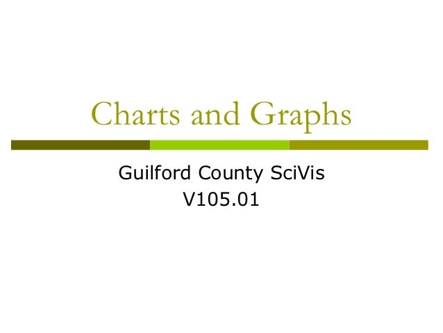 Charts and Graphs Guilford County SciVis        V105.01