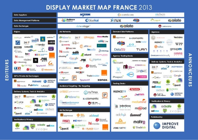 DISPLAY MARKET MAP FRANCE 2013EDITEURS ANNONCEURS Verification & Privacy Delivery Systems, Tools & Analytics Agences Tradi...