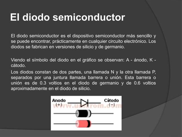 El diodo semiconductor Principio de operación de un diodo  El semiconductor tipo N tiene electrones libres y el semicondu...