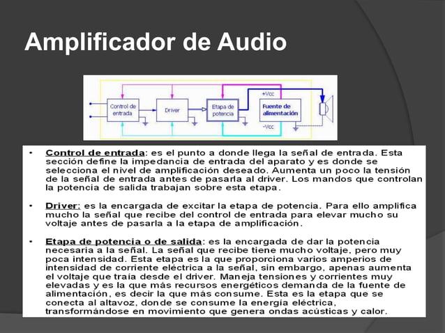 Amplificador de Audio Board Usb Dc 5v  Tensión de funcionamiento: 2.5V ~ 5.5V  Con altavoz: 4 ~ 8 ohms, recomendado: 4 o...