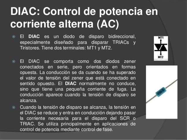 DIAC: Control de potencia en corriente alterna (AC) La curva característica del DIAC se muestra a continuación En la curva...