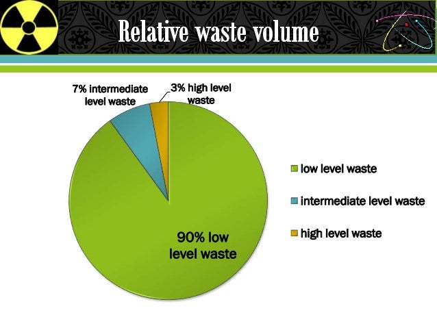 a look at different methods of disposing nuclear wastes This chapter presents methods for the management and ultimate disposal of laboratory waste that may present chemical hazards, as well as those multihazardous wastes that contain some combination of chemical, radioactive, and biological hazards.