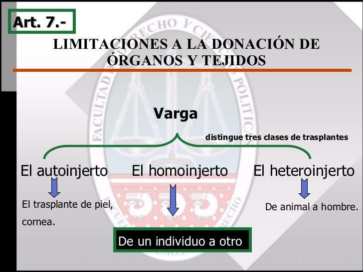LIMITACIONES A LA DONACIÓN DE ÓRGANOS Y TEJIDOS Art. 7.-  Varga  distingue tres clases de trasplantes El autoinjerto  El h...