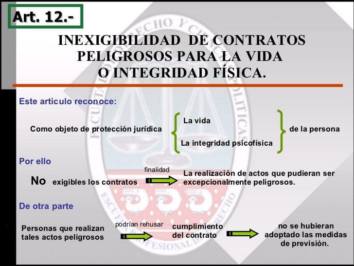 INEXIGIBILIDAD  DE CONTRATOS PELIGROSOS PARA LA VIDA  O INTEGRIDAD FÍSICA. Art. 12.-  Este artículo reconoce:  Como objeto...