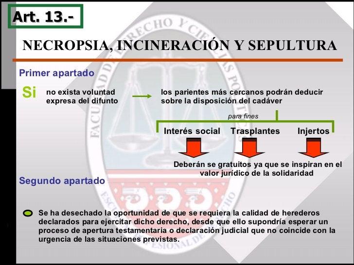 NECROPSIA, INCINERACIÓN Y SEPULTURA  Art. 13.-  Primer apartado  no exista voluntad  expresa del difunto  Si los parientes...
