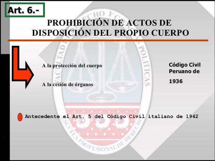 PROHIBICIÓN DE ACTOS DE  DISPOSICIÓN DEL PROPIO CUERPO Art. 6.-  A la protección del cuerpo   A la cesión de órganos   Cód...