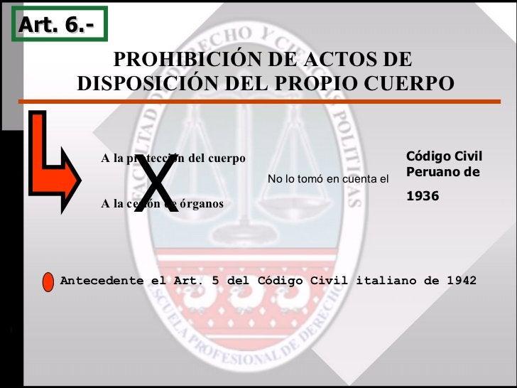PROHIBICIÓN DE ACTOS DE  DISPOSICIÓN DEL PROPIO CUERPO Art. 6.-  A la protección del cuerpo   A la cesión de órganos   X A...