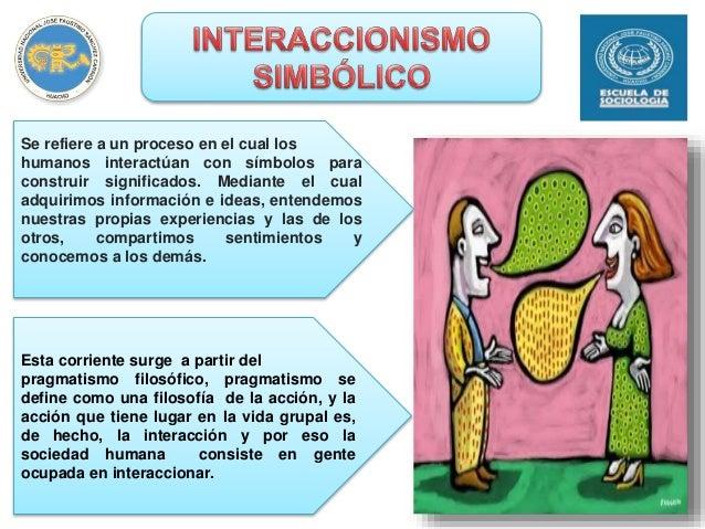 Matrimonio Simbolico Que Es : Fenomenologia y el interaccionismo simbolico