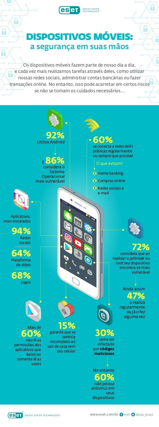 www.eset.com/br @eset_Brasileset Os dispositivos m�veis fazem parte de nosso dia a dia, e cada vez mais realizamos tarefas...