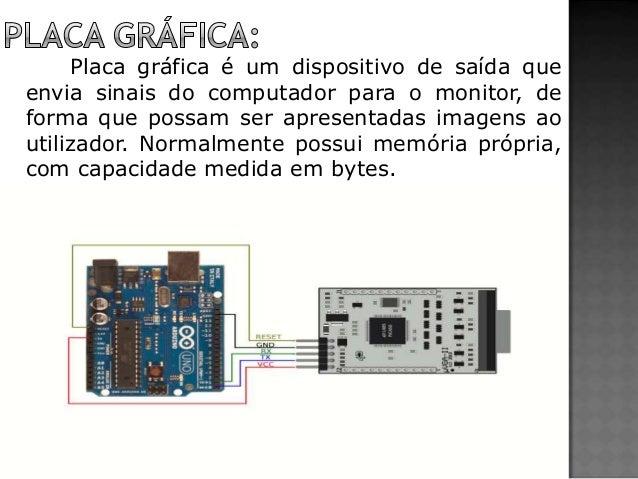 Placa gráfica é um dispositivo de saída que envia sinais do computador para o monitor, de forma que possam ser apresentada...
