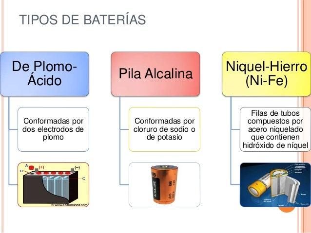 Dispositivos electronicos - Tipos de pilas alcalinas ...