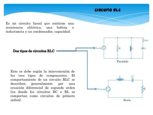 Circuito Que Es : Componentes pasivos
