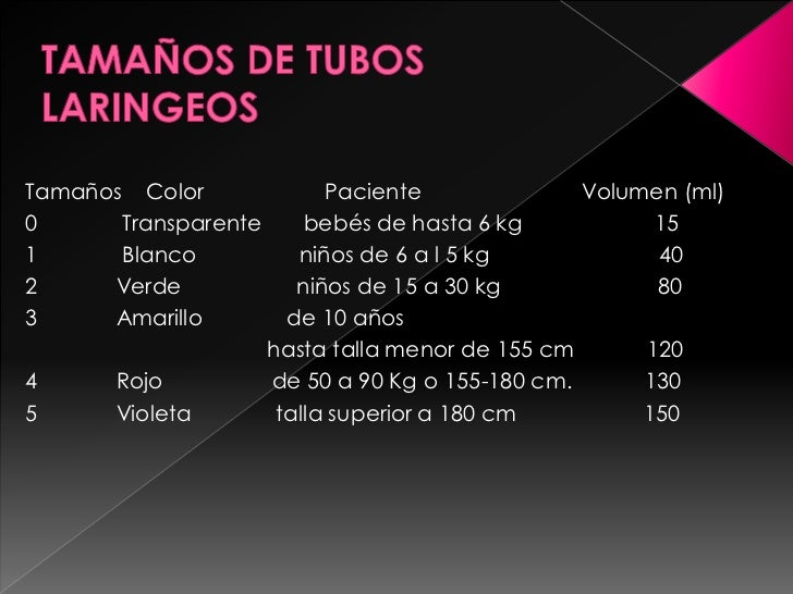TAMAÑOS DE TUBOS LARINGEOS<br />Tamaños    Color                    Paciente Volumen (ml) <br />0              Transpar...