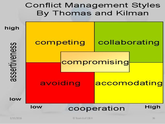 case studies for managers conflict resolution Team conflict: a case study (hr/manager blog) i recently attended a webinar on conflict management strategies where i was reminded about a work situation from.