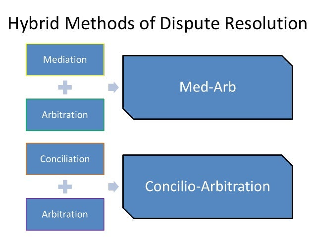 dispute resolution methods The construction industry is regarded as one of the most conflict and dispute ridden industries, which has resulted in it being one of the most claim.