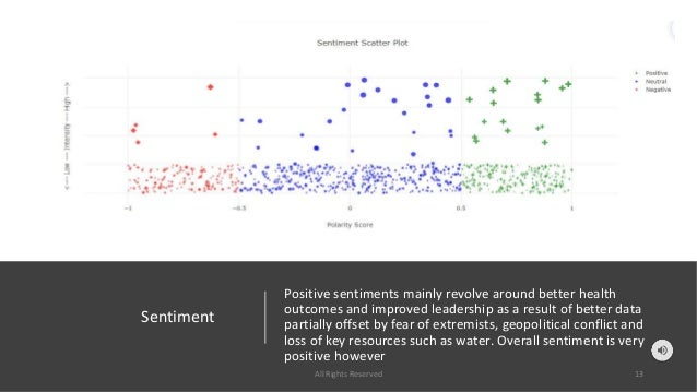 Sentiment Positive sentiments mainly revolve around better health outcomes and improved leadership as a result of better d...