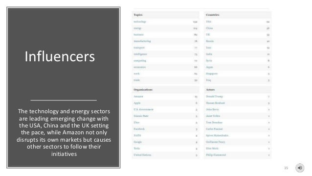 15 Influencers The technology and energy sectors are leading emerging change with the USA, China and the UK setting the pa...