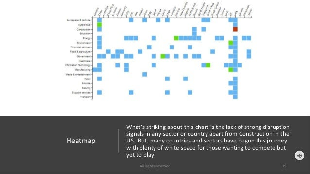 Heatmap What's striking about this chart is the lack of strong disruption signals in any sector or country apart from Cons...
