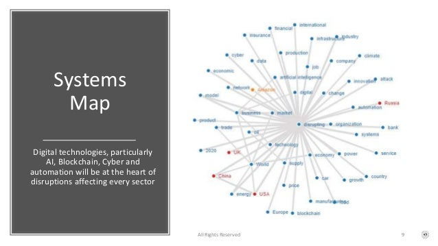 Systems Map Digital technologies, particularly AI, Blockchain, Cyber and automation will be at the heart of disruptions af...
