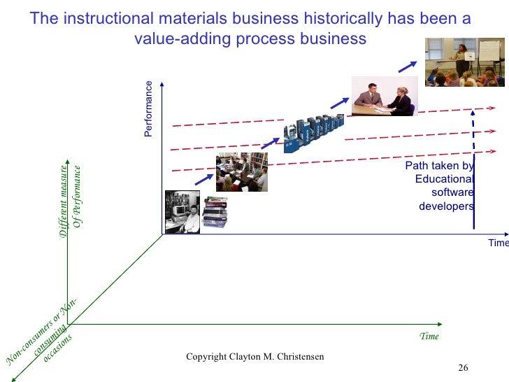 Disrupting class clayton christensen pdf