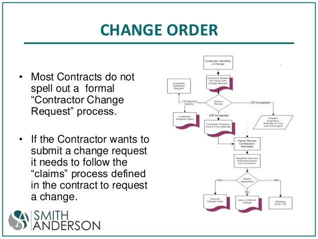 change order construction