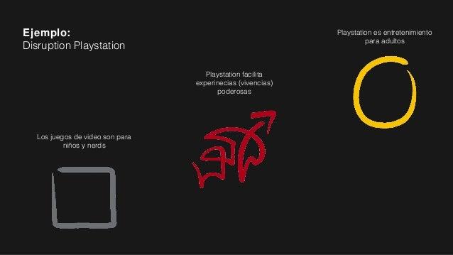Playstation facilita experinecias (vivencias) poderosas Los juegos de video son para niños y nerds Playstation es entreten...