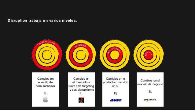 Cambios en el modelo de negocio Ej: Cambios en el estilo de comunicació n Ej: Cambios en el mercado a través de targeting ...
