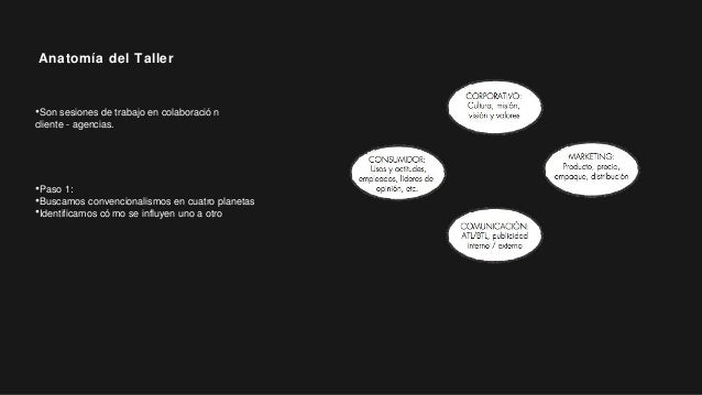 •Son sesiones de trabajo en colaboració n cliente - agencias. Anatomía del Taller •Paso 1: •Buscamos convencionalismos en ...