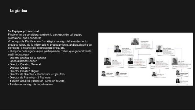 Taller Disruption Planning TBWAFrederick, 2013
