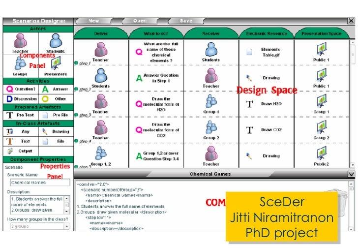 SceDer Jitti Niramitranon PhD project