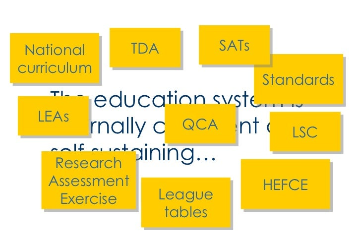 <ul><li>The education system is internally consistent and self sustaining… </li></ul>National curriculum Standards League ...