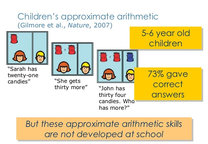 Children's approximate arithmetic (Gilmore et al.,  Nature , 2007) 5-6 year old children 73% gave correct answers But thes...