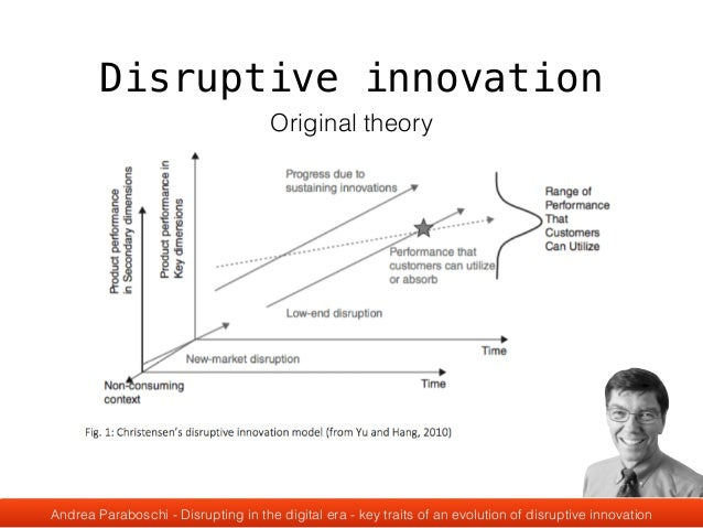 disruptive innovation a new era of Read think disruptive how to manage in a new era of innovation, strategy & leadership on deepdyve, the largest online rental service for scholarly research with.