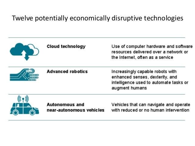 Twelve potentially economically disruptive technologies