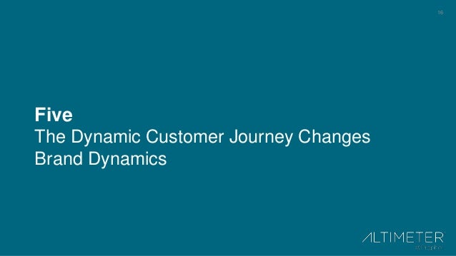 16 Five The Dynamic Customer Journey Changes Brand Dynamics