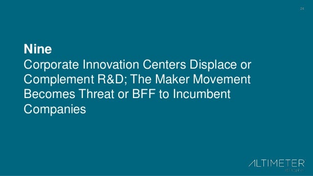 24 Nine Corporate Innovation Centers Displace or Complement R&D; The Maker Movement Becomes Threat or BFF to Incumbent Com...