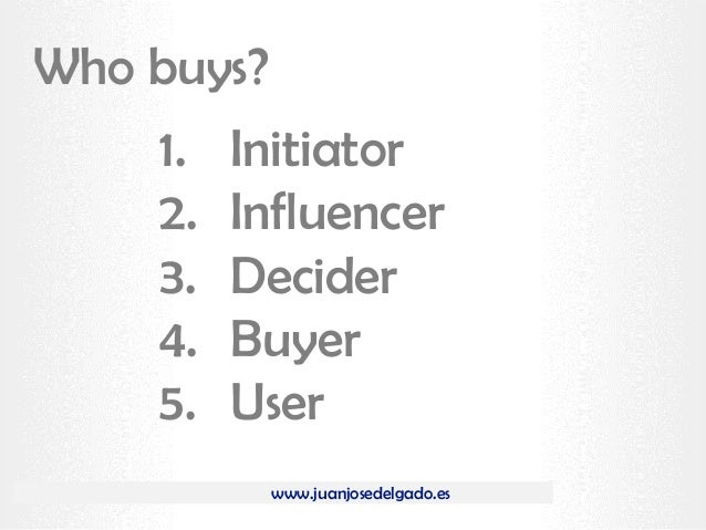 Dissecting the consumer behaviour. Do you want to know the