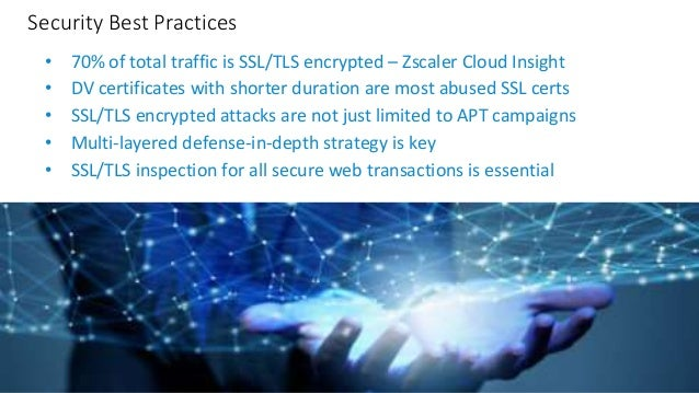 Zscaler ThreatLabz dissects the latest SSL security attacks
