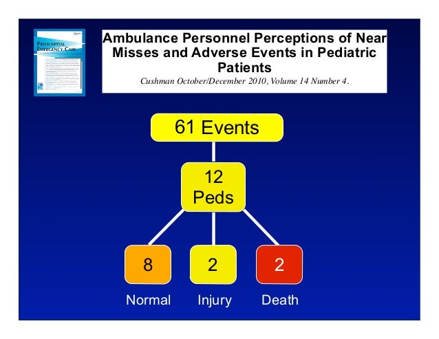 Dissecting the Medical Issues in Pediatric Drowning
