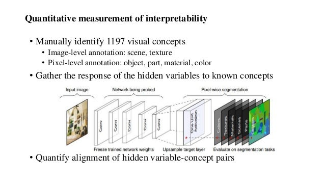Quantitative measurement of interpretability • Manually identify 1197 visual concepts • Image-level annotation: scene, tex...