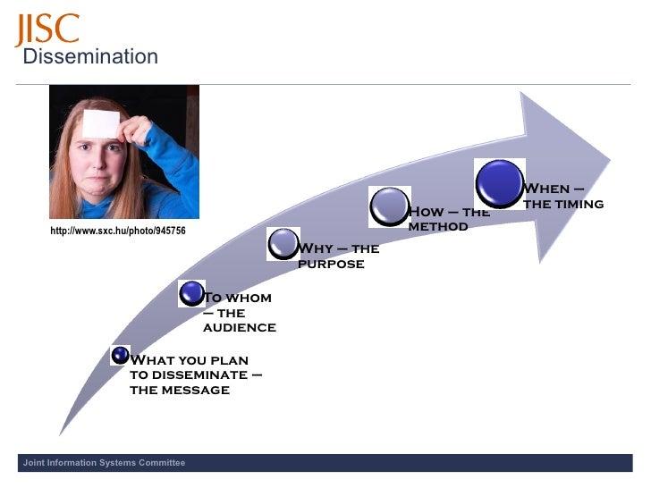 Dissemination                                                                              When –                         ...