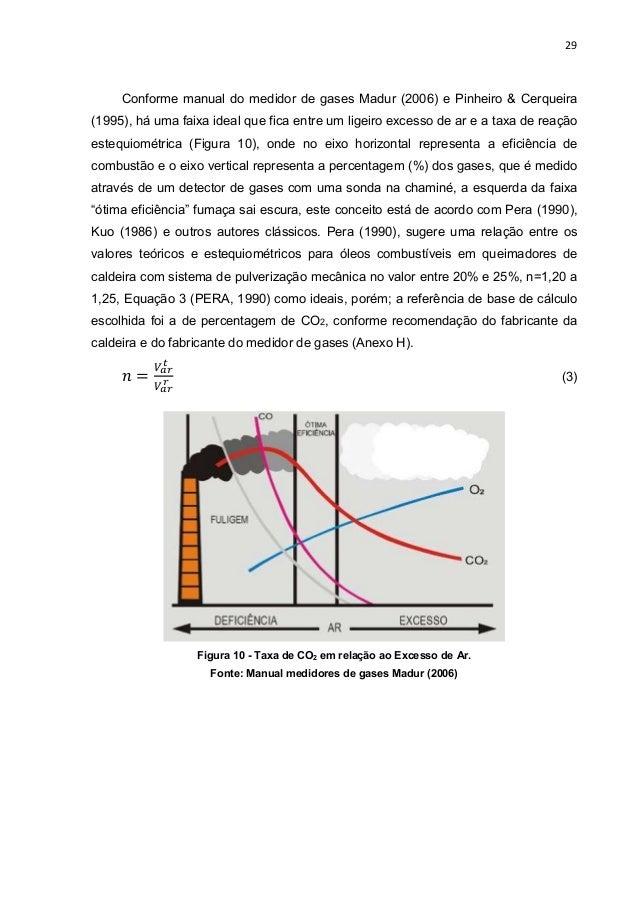 Combusto e regulagem de caldeiras 29 29 conforme manual fandeluxe Gallery