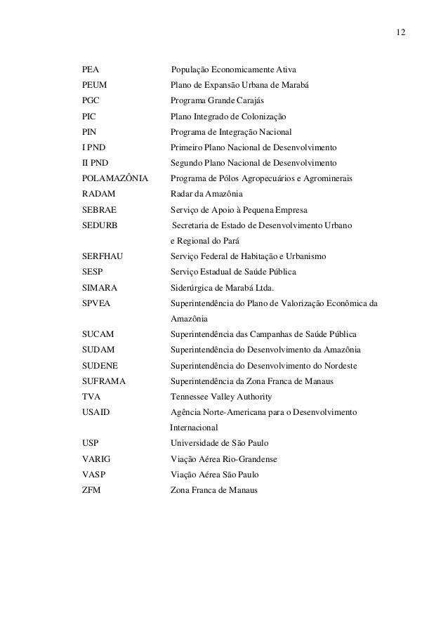 12 PEA População Economicamente Ativa PEUM Plano de Expansão Urbana de Marabá PGC Programa Grande Carajás PIC Plano Integr...