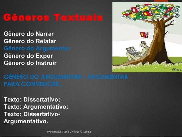 Gêneros Textuais GÊNERO DO ARGUMENTAR - ARGUMENTAR PARA CONVENCER... Gênero do Narrar Gênero do Relatar Gênero do Argument...