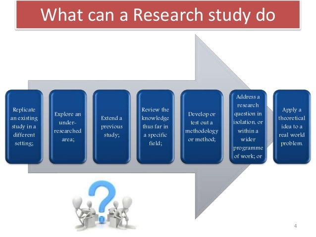Study replication of a dissertation