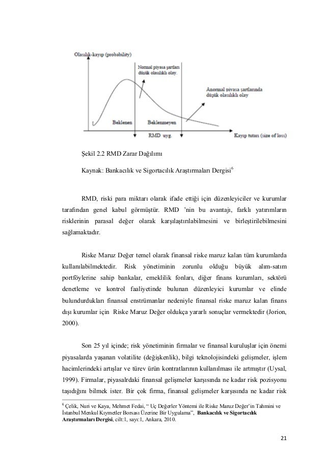 Phd thesis on financial management