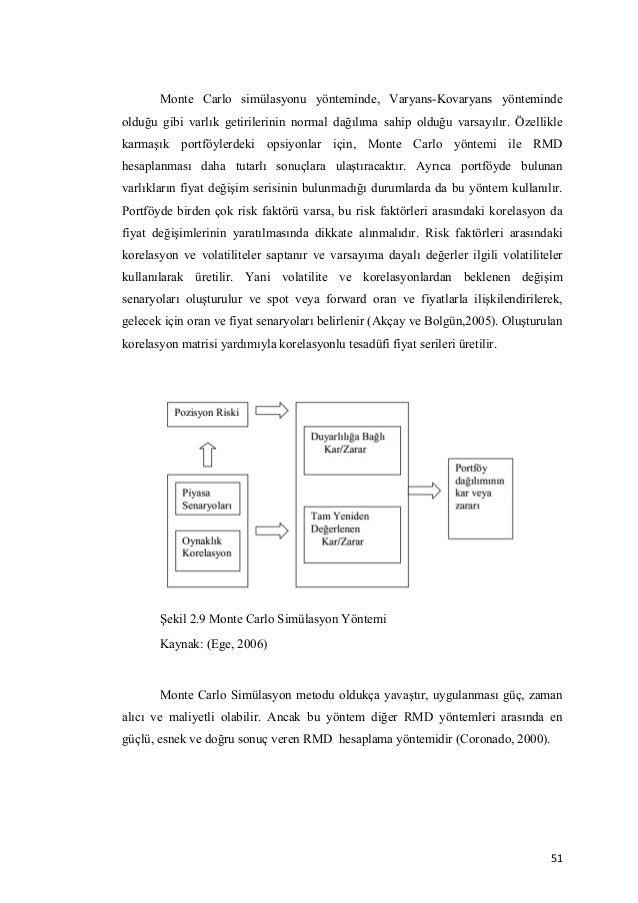 Zeitplan fr thesis