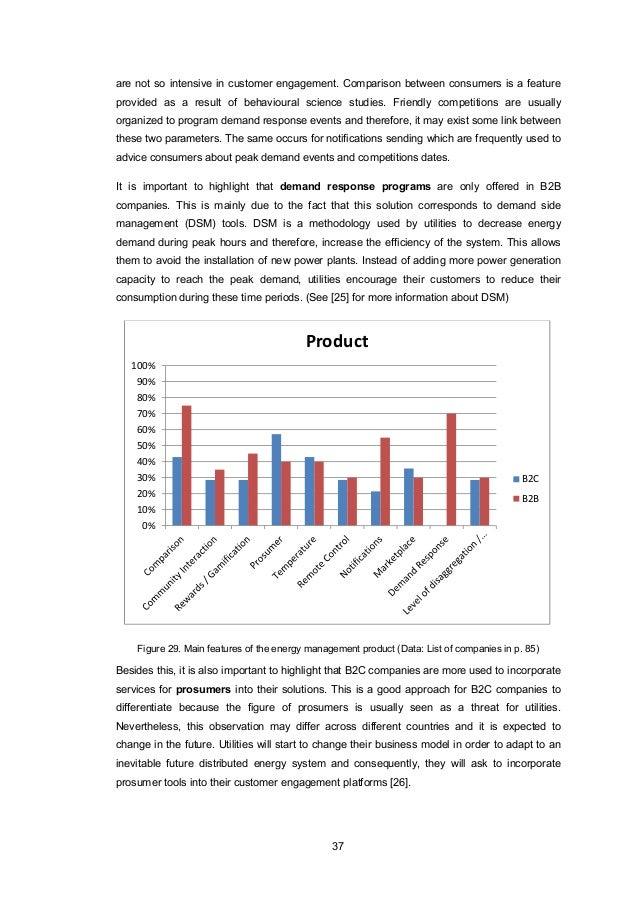 Residential broadband market overview essay